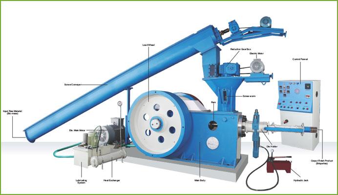 BRIQUETTING MACHINES PDF